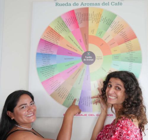 Alexa y Julisa, catadora café SolyCafé Jaen Perou