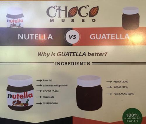 Le Guatella, Musée du cacao, Antigua